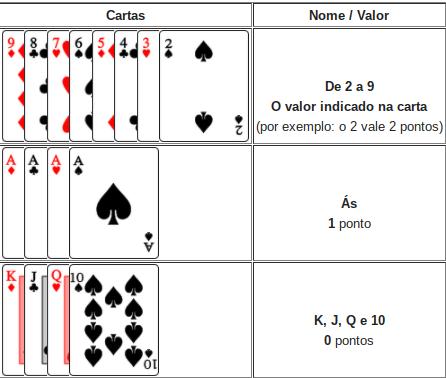 como jogar baccarat